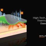 brubeck_hi-tech_thermo_active_baselayer
